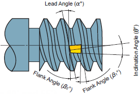 FLANK ANGLE AND LEAD ANGLE